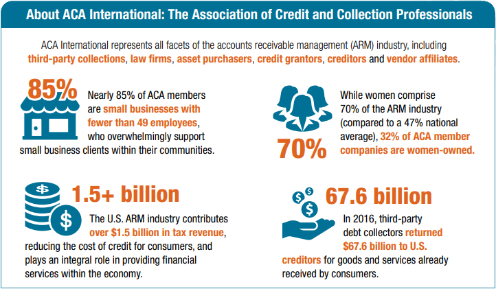 ARM Industry Thoughts on the HEROES Act